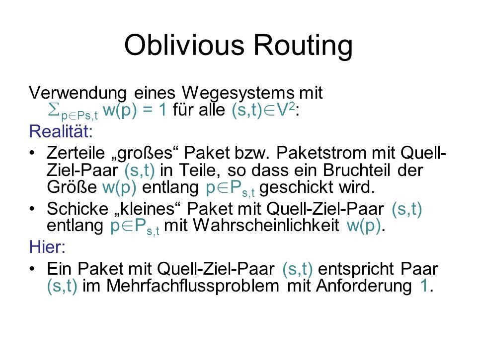 Oblivious Routing Verwendung eines Wegesystems mit p Ps,t w(p) = 1 für alle (s,t) V 2 : Hier: Ein Paket mit Quell-Ziel-Paar (s,t) entspricht Paar (s,t) im Mehrfachflussproblem mit Anforderung 1.