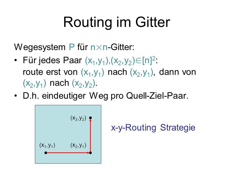 Routing im Gitter Benchmark für Routingstrategie: kann die Strategie beliebige Permutationen :V V mit geringer Dilation und Congestion routen.