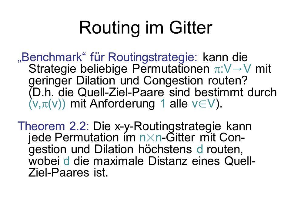Routing im Gitter Beweis: (x 2,y 2 ) (x 1,y 1 )Weg p Dilation: p hat Länge d((x 1,y 1 ),(x 2,y 2 )) also ist max.