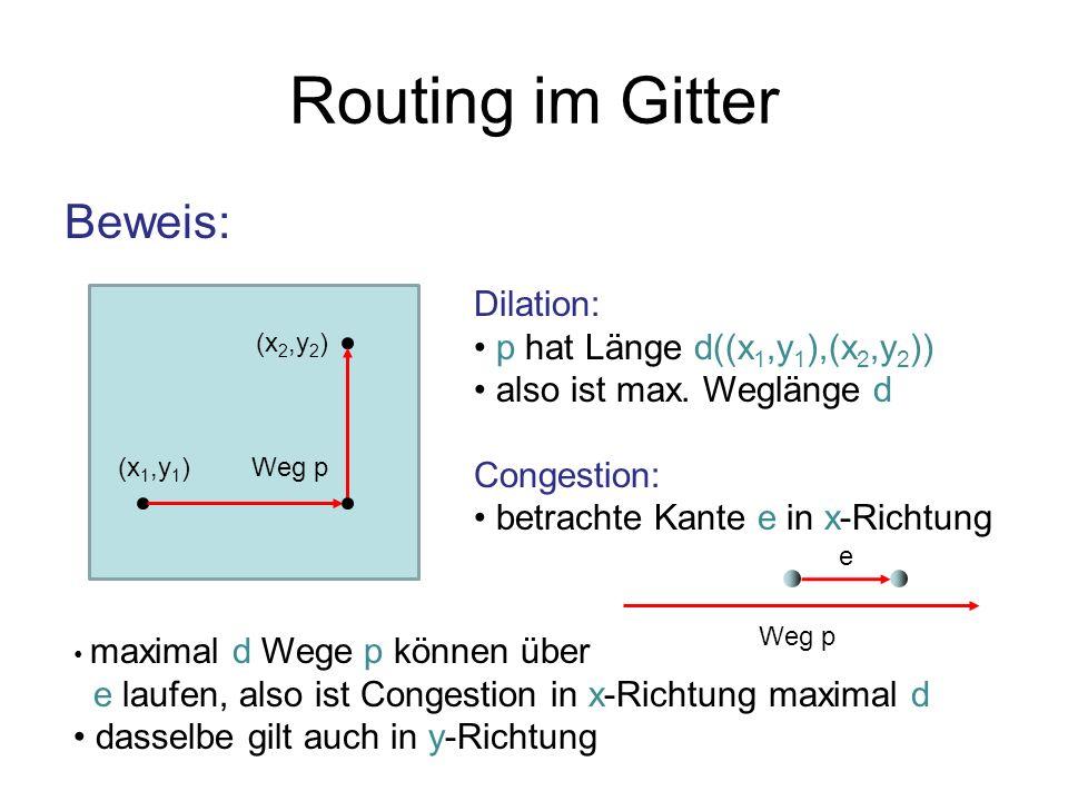 Routing im Hypercube Bitanpassungsstrategie: Weg von (x 1,...,x d ) nach (y 1,...,y d ) führt über (y 1,x 2,...,x d ), (y 1,y 2,x 3,...,x d ), (y 1,y 2,y 3,x 4,...,x d ),...