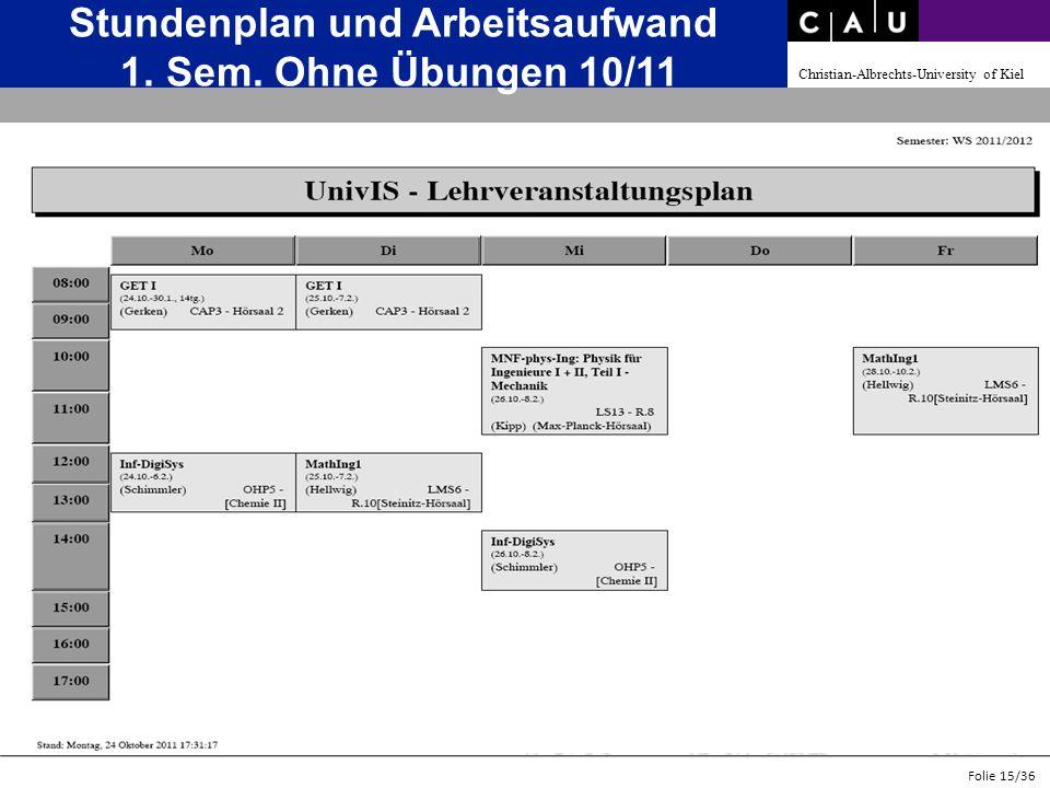 Christian-Albrechts-University of Kiel Folie 15/36 Stundenplan und Arbeitsaufwand 1. Sem. Ohne Übungen 10/11