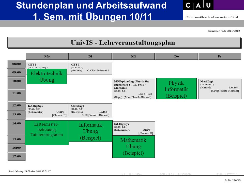 Christian-Albrechts-University of Kiel Folie 16/36 Stundenplan und Arbeitsaufwand 1. Sem. mit Übungen 10/11 Elektrotechnik Übung Mathematik Übung (Bei
