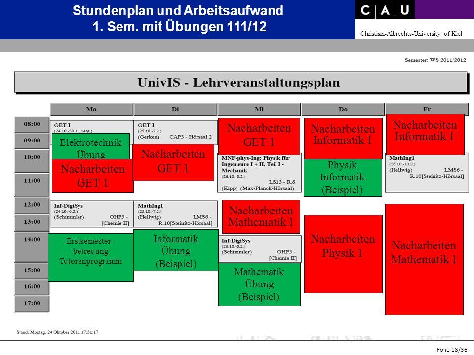 Christian-Albrechts-University of Kiel Folie 18/36 Stundenplan und Arbeitsaufwand 1. Sem. mit Übungen 111/12 Elektrotechnik Übung Mathematik Übung (Be