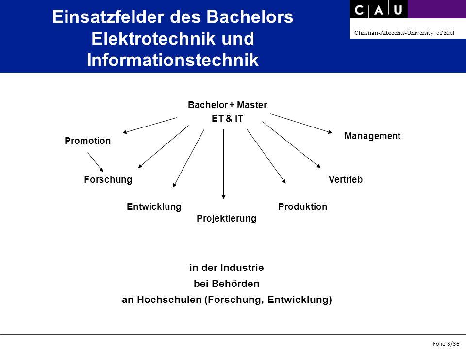 Christian-Albrechts-University of Kiel Folie 9/36 Einsatzfelder des Bachelors WI-Ing Elektrotechnik und Informationstechnik - Entwicklung - Projektierung - Materialwirtschaft, Einkauf - Produktion - Marketing, Vertrieb - Rechnungswesen, Controlling