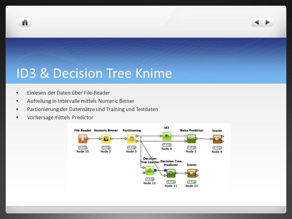 ID3 & Decision Tree Knime Einlesen der Daten über File-Reader Aufteilung in Intervalle mittels Numeric Binner Partionierung der Datensätze und Training und Testdaten Vorhersage mittels Predictor