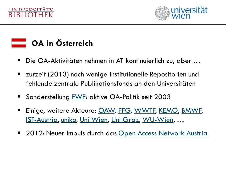 OA in Österreich Sonderstellung FWF: aktive OA-Politik seit 2003FWF Die OA-Aktivitäten nehmen in AT kontinuierlich zu, aber … 2012: Neuer Impuls durch das Open Access Network AustriaOpen Access Network Austria zurzeit (2013) noch wenige institutionelle Repositorien und fehlende zentrale Publikationsfonds an den Universitäten Einige, weitere Akteure: ÖAW, FFG, WWTF, KEMÖ, BMWF, IST-Austria, uniko, Uni Wien, Uni Graz, WU-Wien, …ÖAWFFGWWTFKEMÖBMWF IST-AustriaunikoUni WienUni GrazWU-Wien