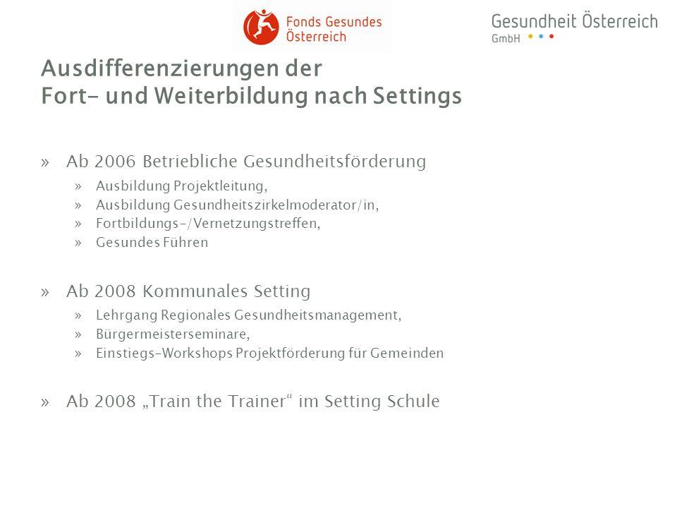 Ausdifferenzierungen der Fort- und Weiterbildung nach Settings »Ab 2006 Betriebliche Gesundheitsförderung »Ausbildung Projektleitung, »Ausbildung Gesu