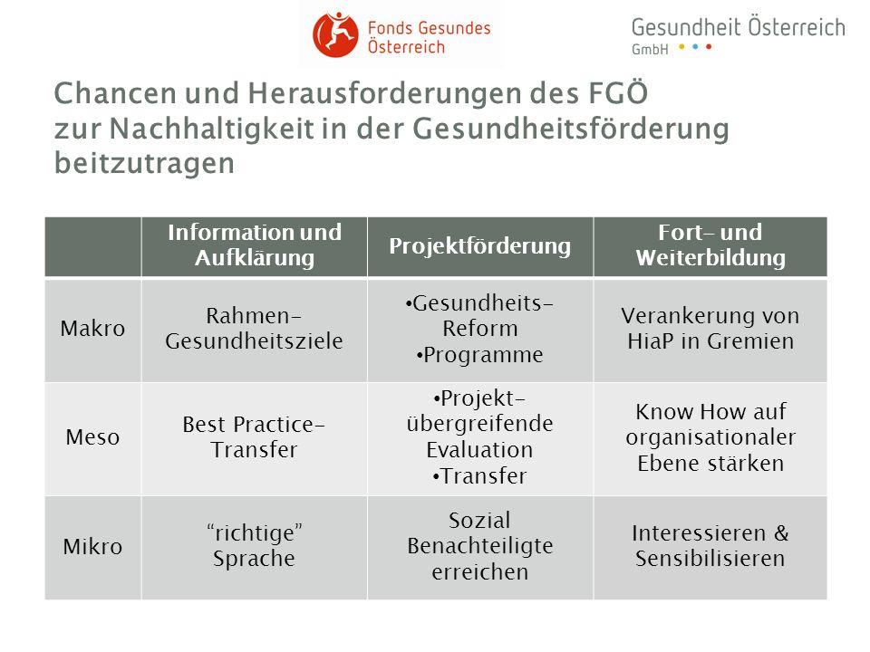 Chancen und Herausforderungen des FGÖ zur Nachhaltigkeit in der Gesundheitsförderung beitzutragen Information und Aufklärung Projektförderung Fort- un