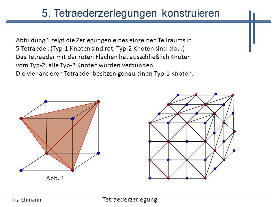 Ina Ehmann Abbildung 1 zeigt die Zerlegungen eines einzelnen Teilraums in 5 Tetraeder. (Typ-1 Knoten sind rot, Typ-2 Knoten sind blau.) Das Tetraeder