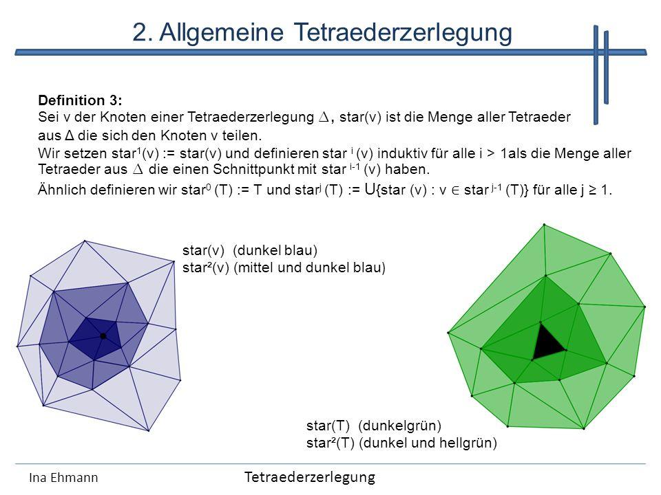Ina Ehmann Definition 3: Sei v der Knoten einer Tetraederzerlegung, star(v) ist die Menge aller Tetraeder aus Δ die sich den Knoten v teilen. Wir setz