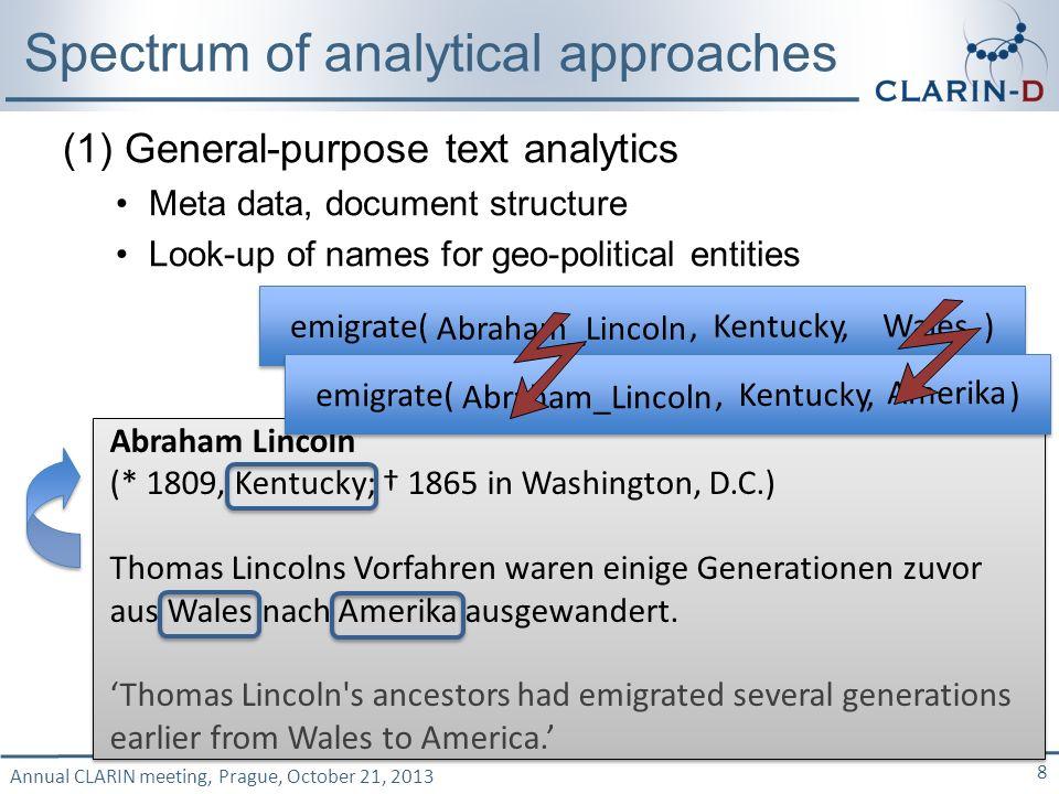 Annual CLARIN meeting, Prague, October 21, 2013 8 Spectrum of analytical approaches Abraham Lincoln (* 1809, Kentucky; 1865 in Washington, D.C.) Thomas Lincolns Vorfahren waren einige Generationen zuvor aus Wales nach Amerika ausgewandert.