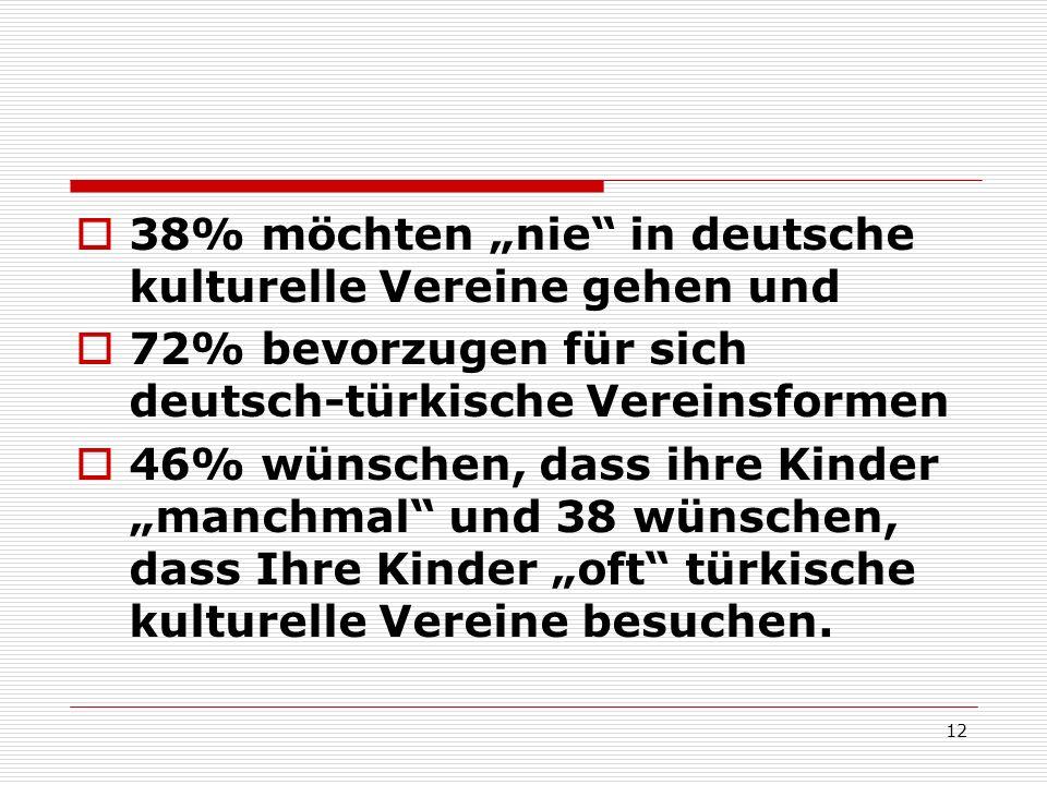 12 38% möchten nie in deutsche kulturelle Vereine gehen und 72% bevorzugen für sich deutsch-türkische Vereinsformen 46% wünschen, dass ihre Kinder man