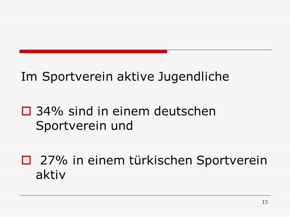 15 Im Sportverein aktive Jugendliche 34% sind in einem deutschen Sportverein und 27% in einem türkischen Sportverein aktiv