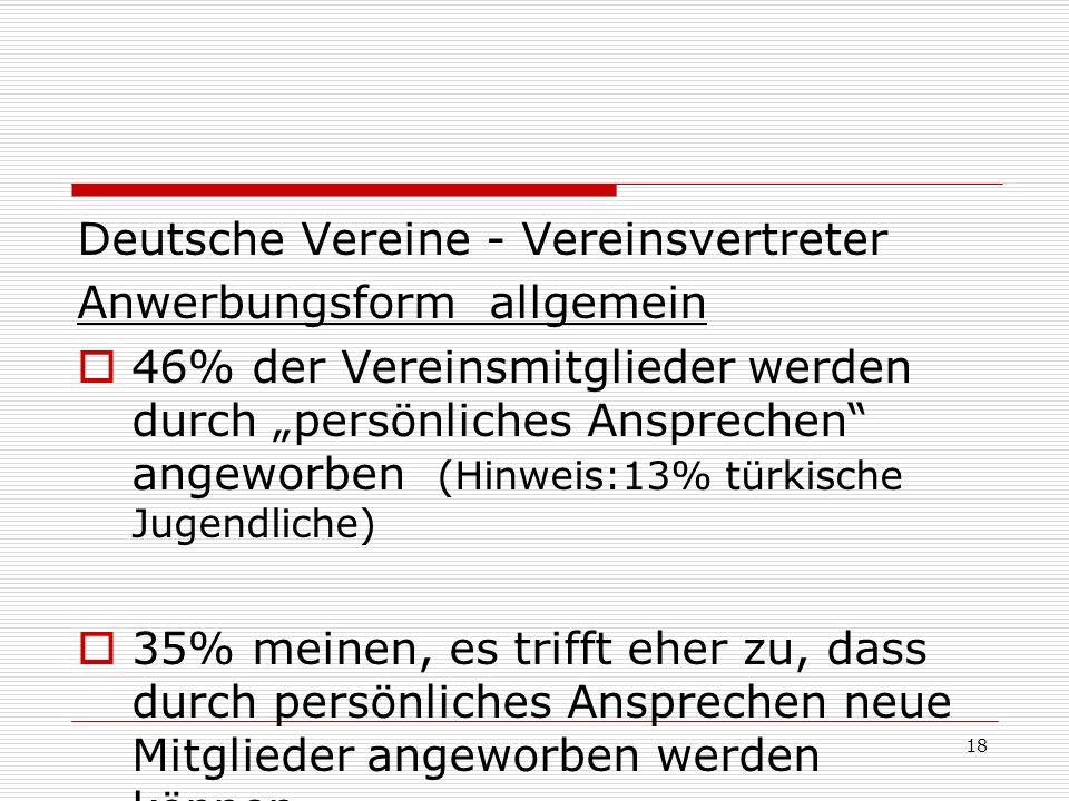 18 Deutsche Vereine - Vereinsvertreter Anwerbungsform allgemein 46% der Vereinsmitglieder werden durch persönliches Ansprechen angeworben (Hinweis:13%