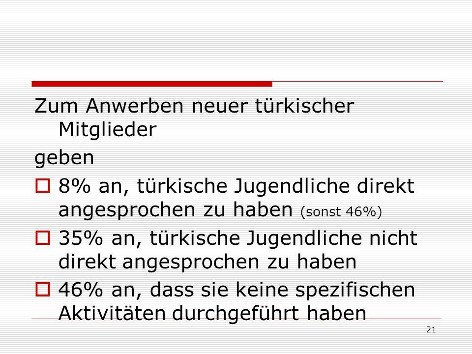 21 Zum Anwerben neuer türkischer Mitglieder geben 8% an, türkische Jugendliche direkt angesprochen zu haben (sonst 46%) 35% an, türkische Jugendliche