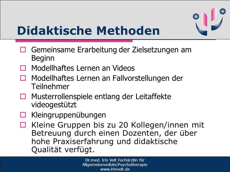 Didaktische Methoden Gemeinsame Erarbeitung der Zielsetzungen am Beginn Modellhaftes Lernen an Videos Modellhaftes Lernen an Fallvorstellungen der Tei