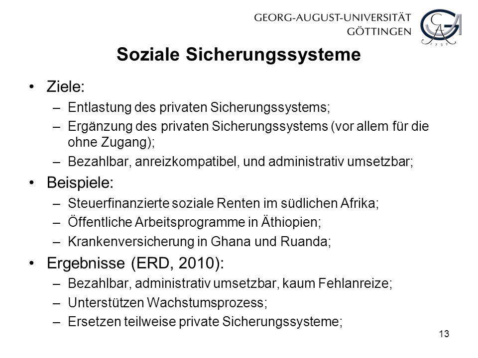 Soziale Sicherungssysteme Ziele: –Entlastung des privaten Sicherungssystems; –Ergänzung des privaten Sicherungssystems (vor allem für die ohne Zugang)