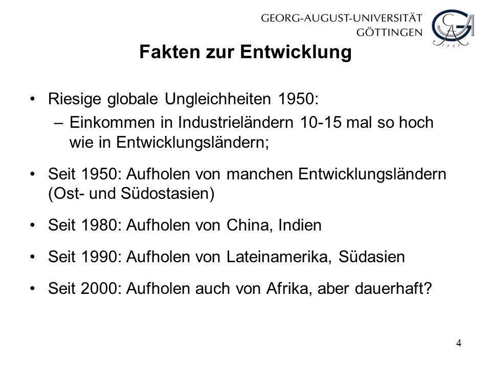 Fakten zur Entwicklung Riesige globale Ungleichheiten 1950: –Einkommen in Industrieländern 10-15 mal so hoch wie in Entwicklungsländern; Seit 1950: Au