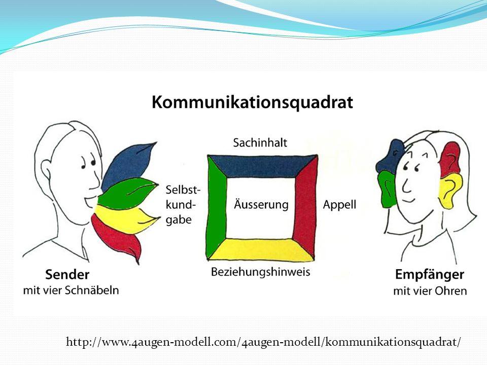 http://www.4augen-modell.com/4augen-modell/kommunikationsquadrat/