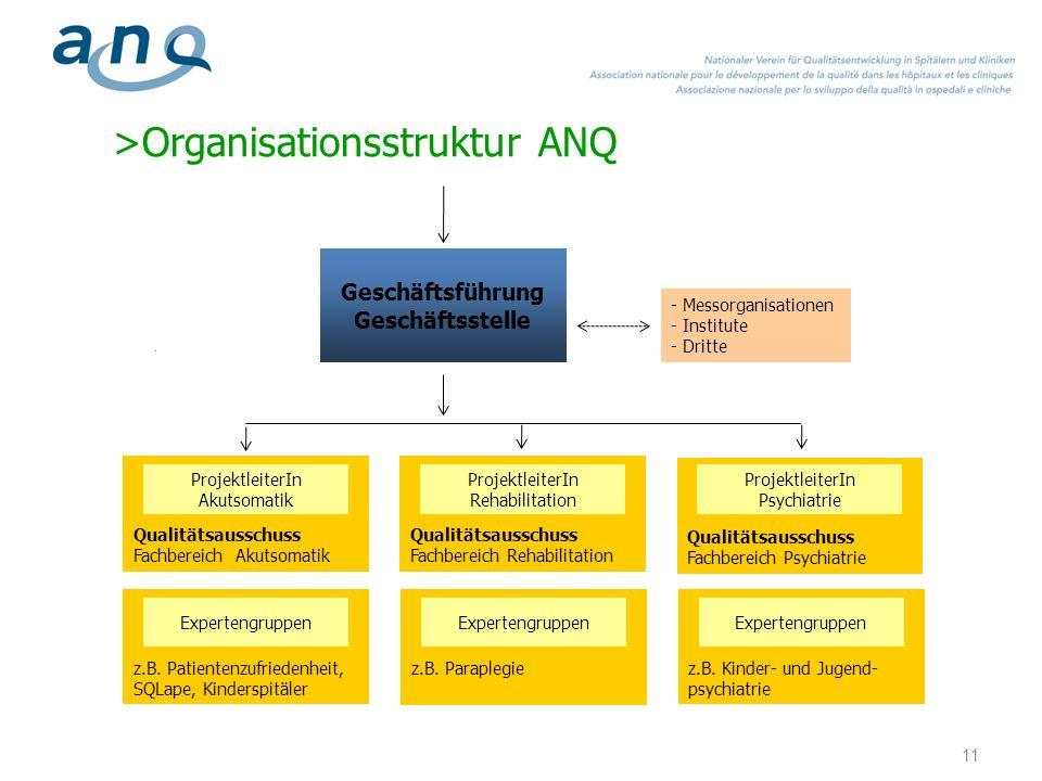 Qualitätsausschuss Fachbereich Psychiatrie Qualitätsausschuss Fachbereich Rehabilitation Qualitätsausschuss Fachbereich Akutsomatik >Organisationsstru