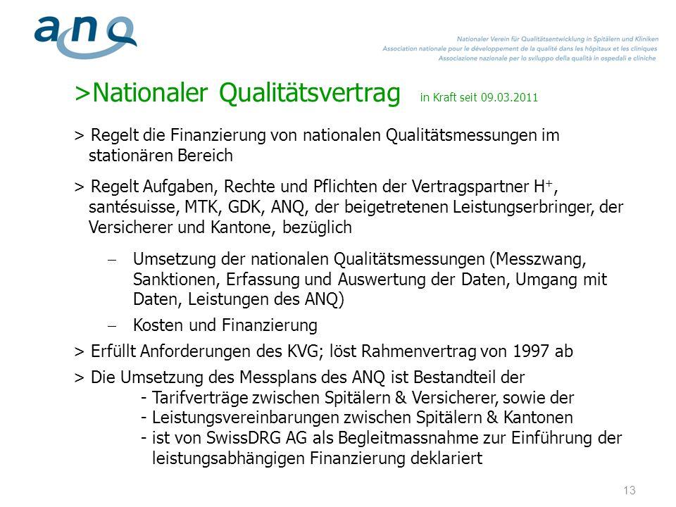 >Nationaler Qualitätsvertrag in Kraft seit 09.03.2011 > Regelt die Finanzierung von nationalen Qualitätsmessungen im stationären Bereich > Regelt Aufg