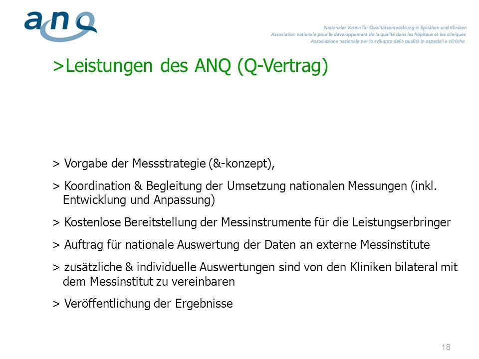 >Leistungen des ANQ (Q-Vertrag) > Vorgabe der Messstrategie (&-konzept), > Koordination & Begleitung der Umsetzung nationalen Messungen (inkl. Entwick