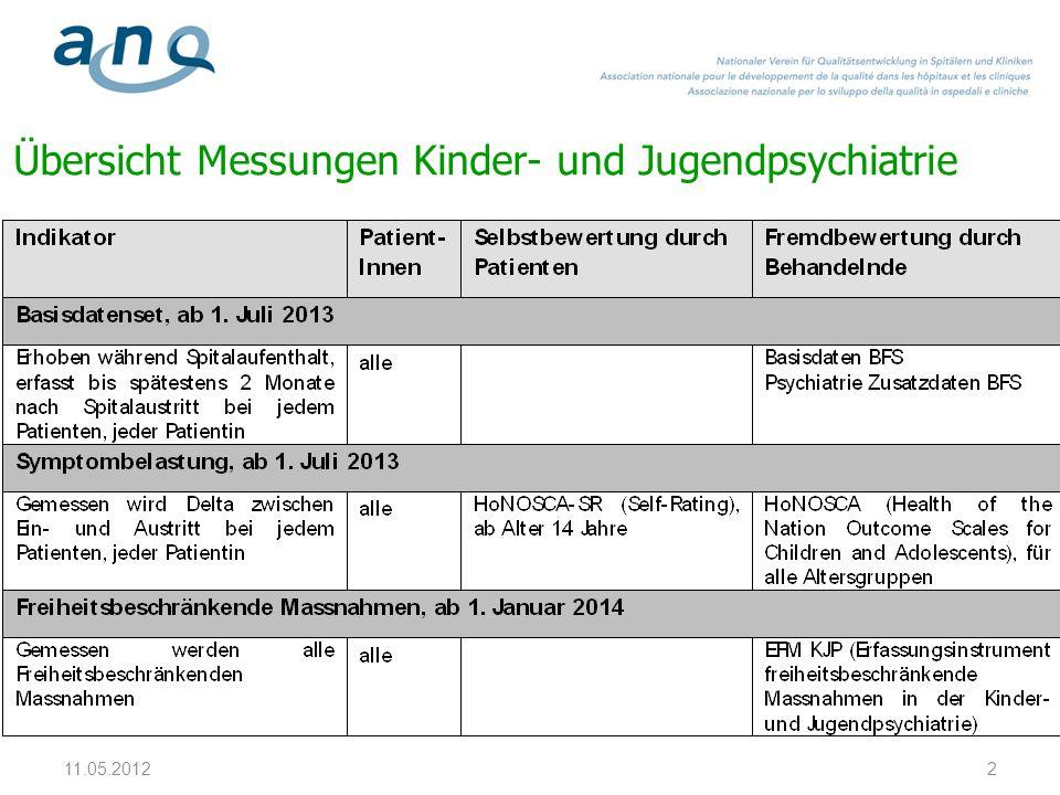 Übersicht Messungen Kinder- und Jugendpsychiatrie 11.05.20122