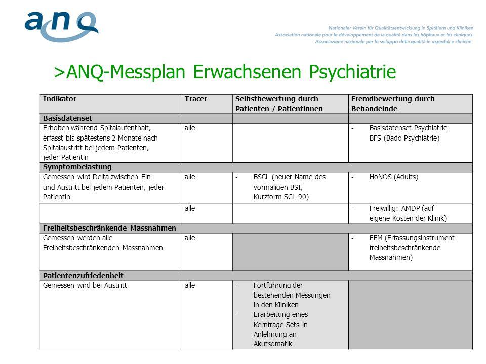 >ANQ-Messplan Erwachsenen Psychiatrie IndikatorTracer Selbstbewertung durch Patienten / Patientinnen Fremdbewertung durch Behandelnde Basisdatenset Er