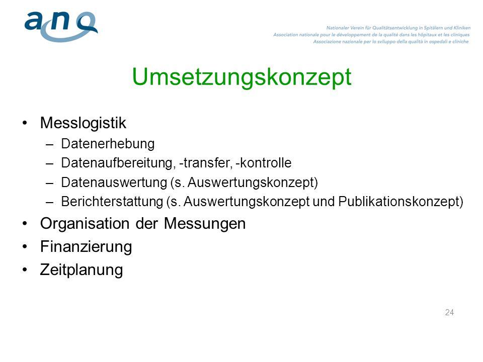24 Umsetzungskonzept Messlogistik –Datenerhebung –Datenaufbereitung, -transfer, -kontrolle –Datenauswertung (s. Auswertungskonzept) –Berichterstattung