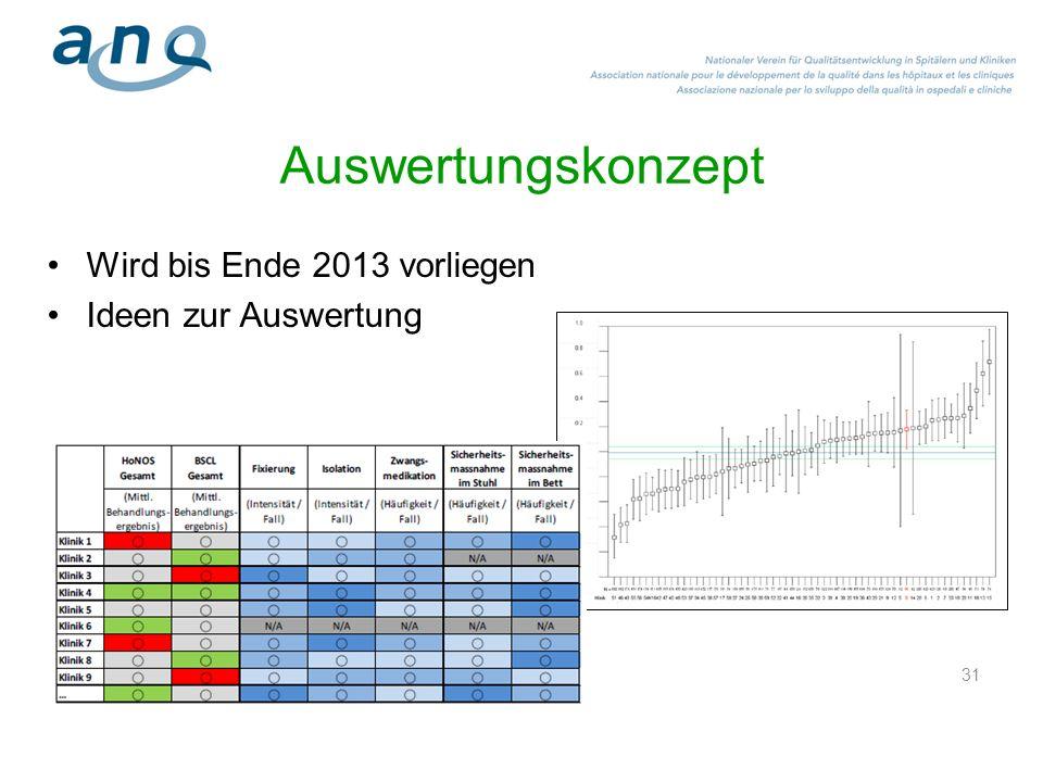 31 Auswertungskonzept Wird bis Ende 2013 vorliegen Ideen zur Auswertung