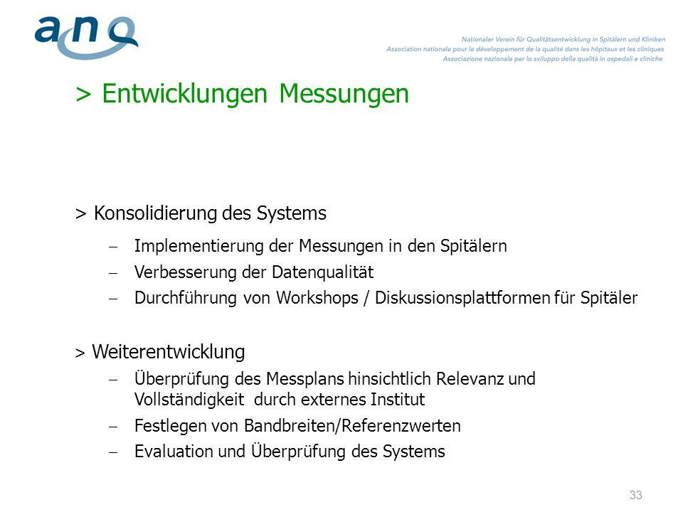 > Entwicklungen Messungen > Konsolidierung des Systems Implementierung der Messungen in den Spitälern Verbesserung der Datenqualität Durchführung von