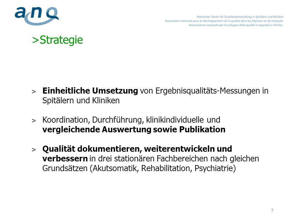 >Strategie ˃ Einheitliche Umsetzung von Ergebnisqualitäts-Messungen in Spitälern und Kliniken ˃ Koordination, Durchführung, klinikindividuelle und ver