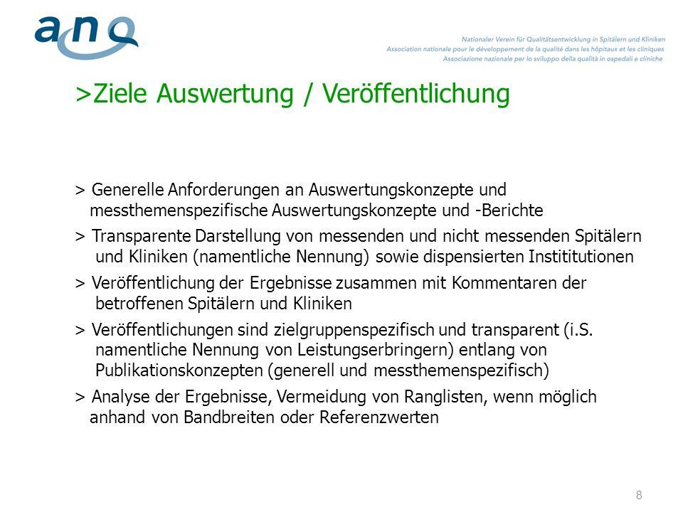 >Ziele Auswertung / Veröffentlichung > Generelle Anforderungen an Auswertungskonzepte und messthemenspezifische Auswertungskonzepte und -Berichte > Tr