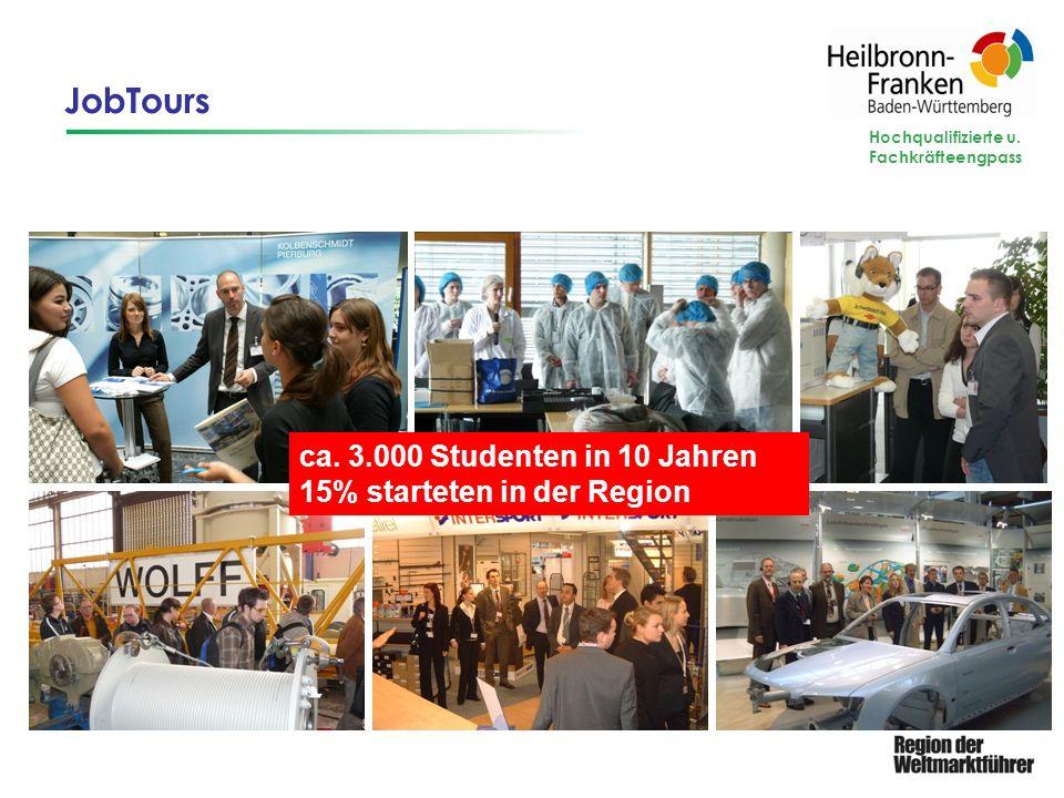 JobTours ca.3.000 Studenten in 10 Jahren 15% starteten in der Region Hochqualifizierte u.