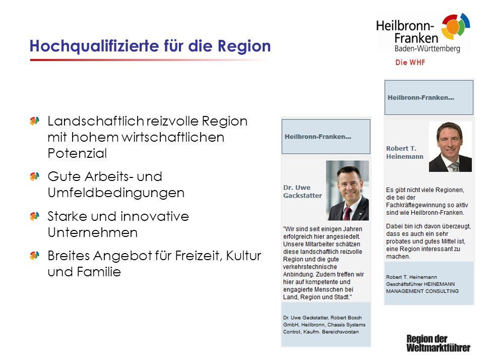 Die WHF Hochqualifizierte für die Region Landschaftlich reizvolle Region mit hohem wirtschaftlichen Potenzial Gute Arbeits- und Umfeldbedingungen Starke und innovative Unternehmen Breites Angebot für Freizeit, Kultur und Familie