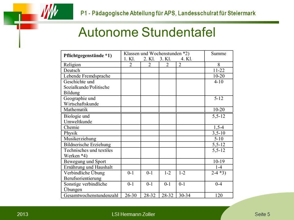 P1 - Pädagogische Abteilung für APS, Landesschulrat für Steiermark Formatvorlage © Rene Patak 2013LSI Hermann ZollerSeite 5 Autonome Stundentafel
