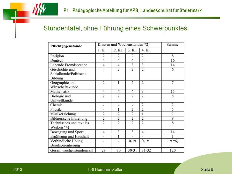 P1 - Pädagogische Abteilung für APS, Landesschulrat für Steiermark Formatvorlage © Rene Patak 2013LSI Hermann ZollerSeite 6 Stundentafel, ohne Führung