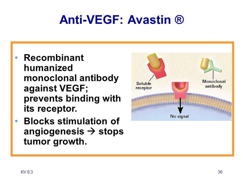 KV 8.336 Recombinant humanized monoclonal antibody against VEGF; prevents binding with its receptor. Blocks stimulation of angiogenesis stops tumor gr