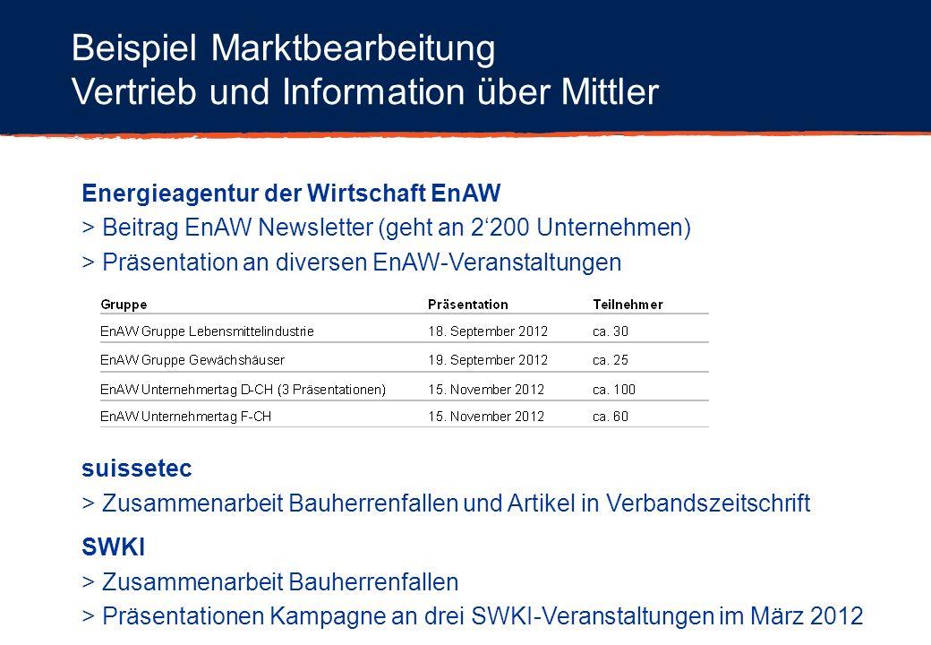 Beispiel Marktbearbeitung Vertrieb und Information über Mittler Energieagentur der Wirtschaft EnAW > Beitrag EnAW Newsletter (geht an 2200 Unternehmen