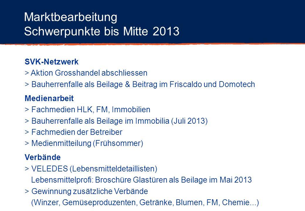 Marktbearbeitung Schwerpunkte bis Mitte 2013 SVK-Netzwerk > Aktion Grosshandel abschliessen > Bauherrenfalle als Beilage & Beitrag im Friscaldo und Do
