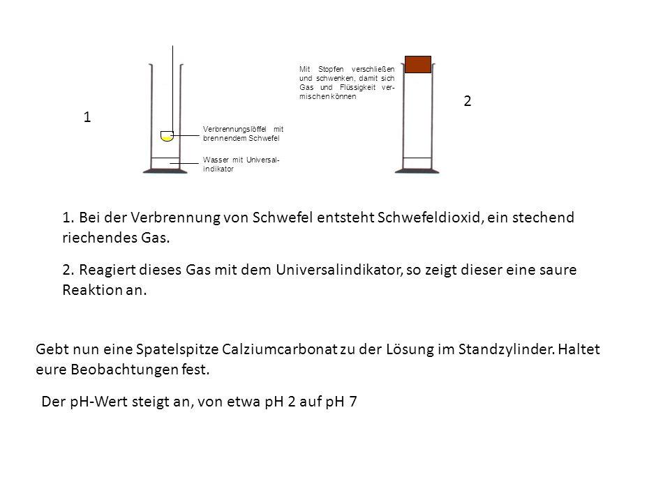 1. Bei der Verbrennung von Schwefel entsteht Schwefeldioxid, ein stechend riechendes Gas. 2. Reagiert dieses Gas mit dem Universalindikator, so zeigt