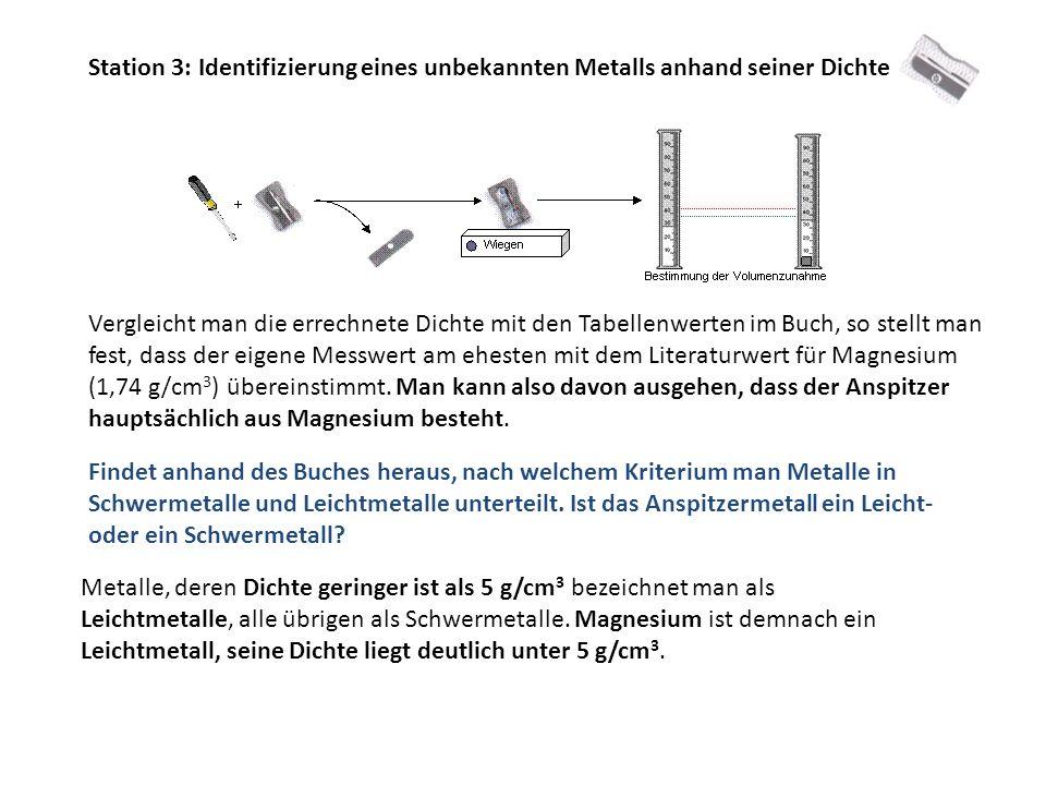 Station 3: Identifizierung eines unbekannten Metalls anhand seiner Dichte Vergleicht man die errechnete Dichte mit den Tabellenwerten im Buch, so stel
