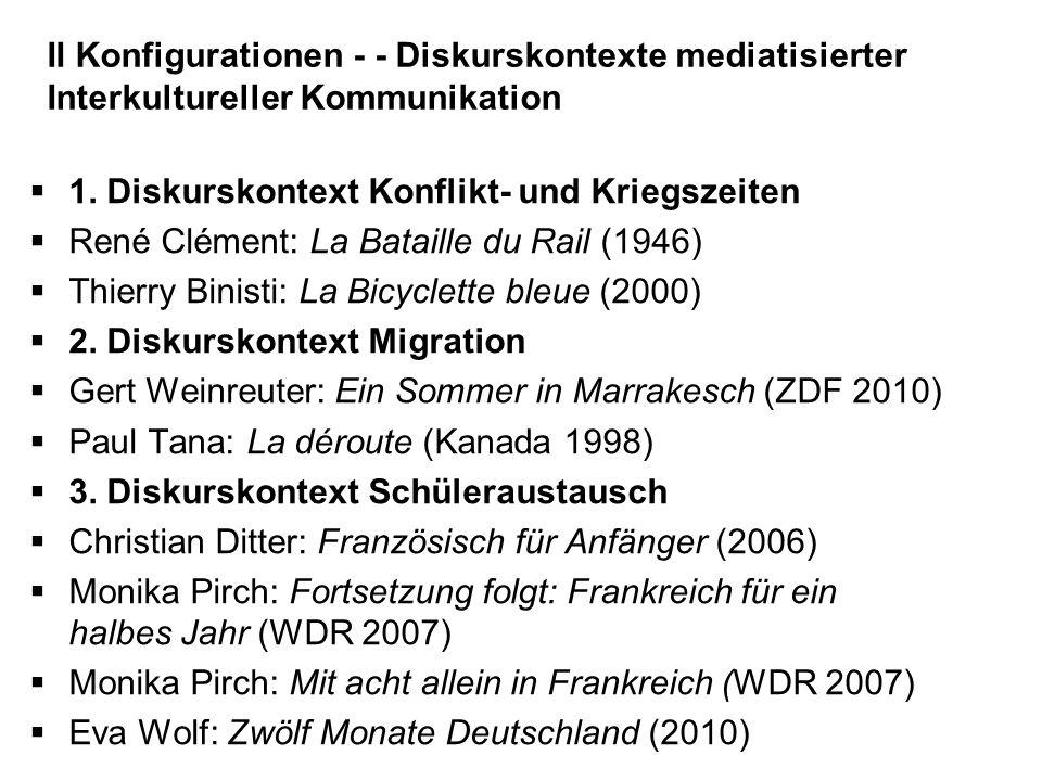 II Konfigurationen - - Diskurskontexte mediatisierter Interkultureller Kommunikation 1. Diskurskontext Konflikt- und Kriegszeiten René Clément: La Bat