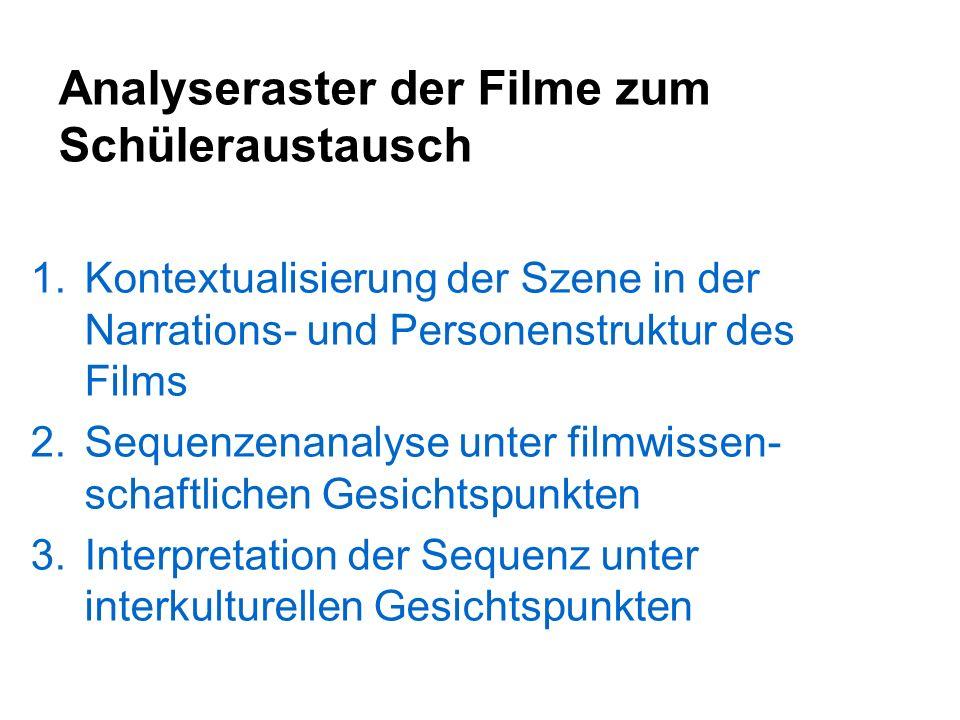 Analyseraster der Filme zum Schüleraustausch 1.Kontextualisierung der Szene in der Narrations- und Personenstruktur des Films 2.Sequenzenanalyse unter