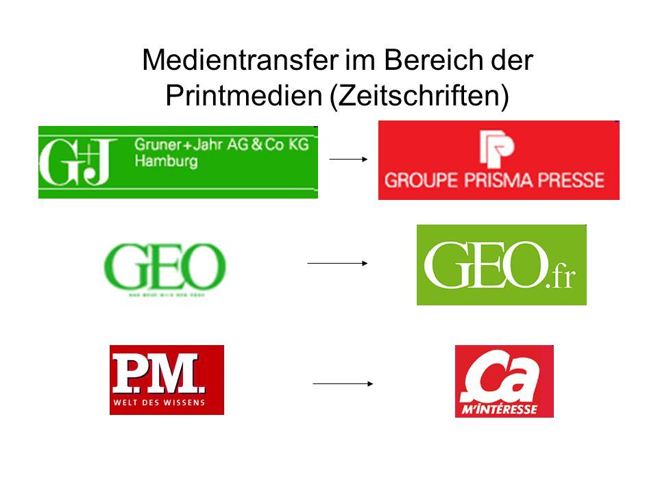 Medientransfer im Bereich der Printmedien (Zeitschriften)
