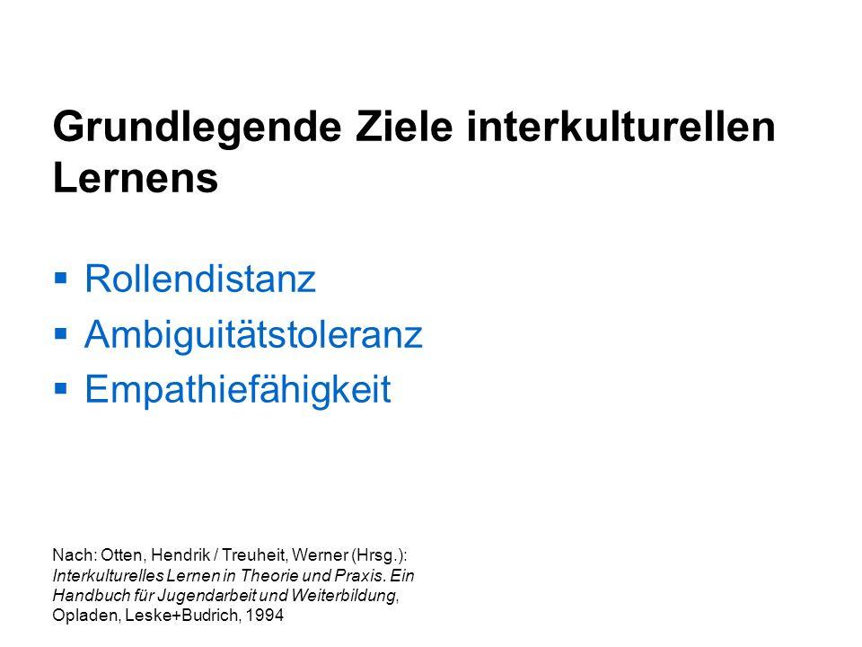 Grundlegende Ziele interkulturellen Lernens Rollendistanz Ambiguitätstoleranz Empathiefähigkeit Nach: Otten, Hendrik / Treuheit, Werner (Hrsg.): Inter