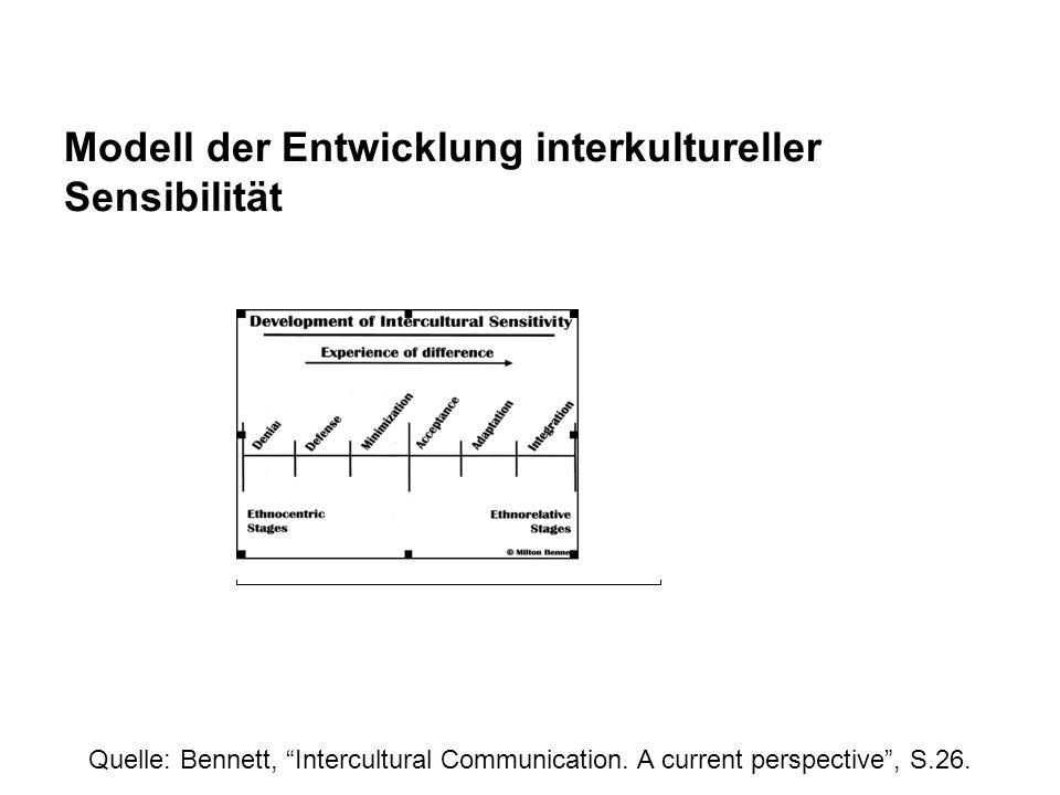Modell der Entwicklung interkultureller Sensibilität Quelle: Bennett, Intercultural Communication. A current perspective, S.26.