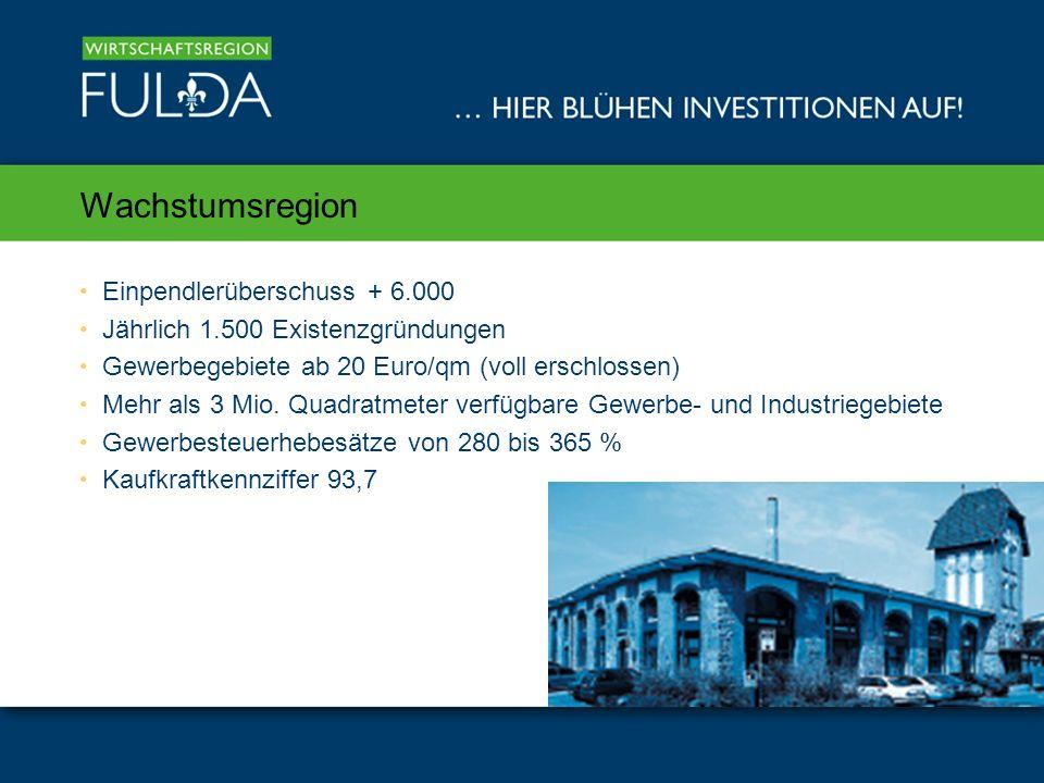 Wachstumsregion Einpendlerüberschuss + 6.000 Jährlich 1.500 Existenzgründungen Gewerbegebiete ab 20 Euro/qm (voll erschlossen) Mehr als 3 Mio.