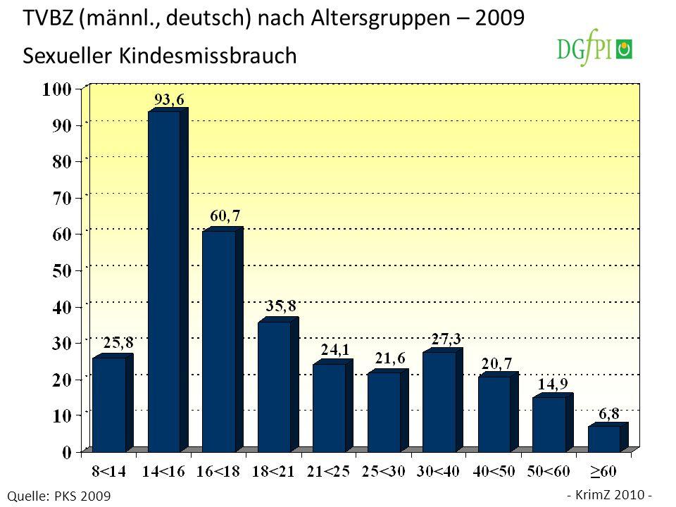 TVBZ (männl., deutsch) nach Altersgruppen – 2009 Sexueller Kindesmissbrauch Quelle: PKS 2009 - KrimZ 2010 -