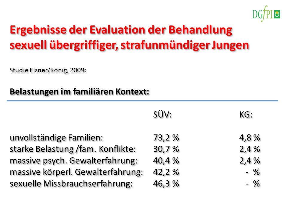 Ergebnisse der Evaluation der Behandlung sexuell übergriffiger, strafunmündiger Jungen Studie Elsner/König, 2009: Belastungen im familiären Kontext: S